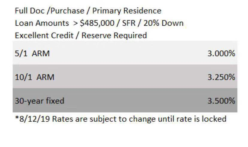restrictions loans.jpg